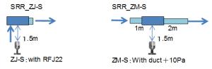 SRR-ZM-S
